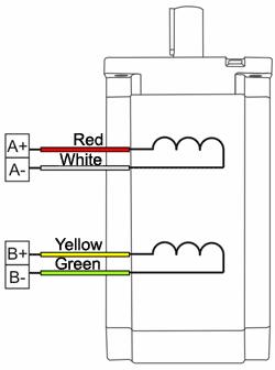 SM110201 - NEMA42 Stepper Motor Wiring