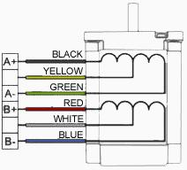SM4247 - NEMA17 Stepper Motor Wiring