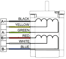SM5776 - NEMA23 Stepper Motor Wiring